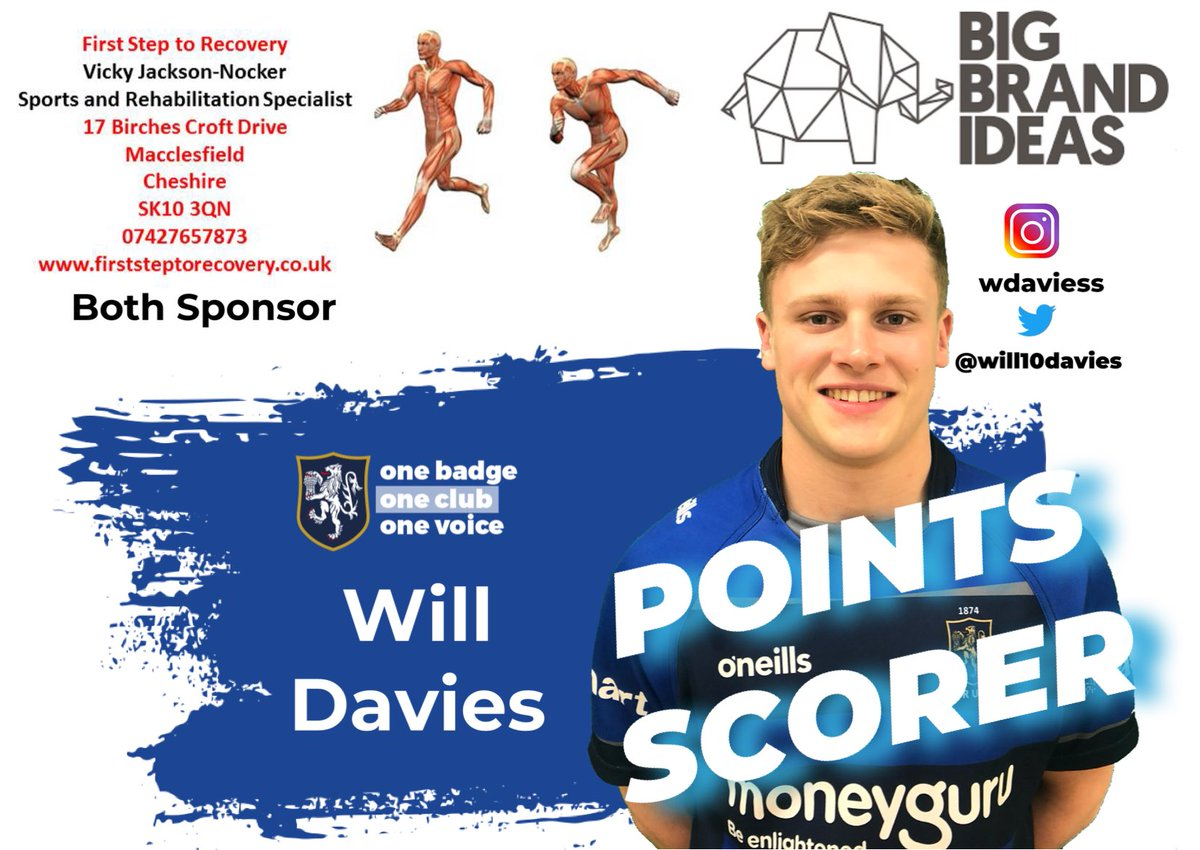 test Twitter Media - Good pressure in attack yields a 38m shot at goal for @will10davies!! 21-34 #maccrugby https://t.co/8w4qPXBuZv