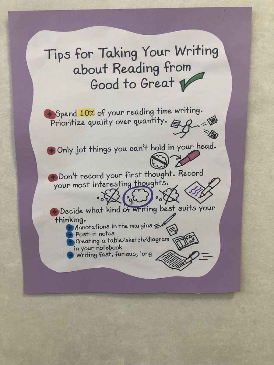 Tips for taking our writing about reading from good to great.