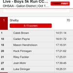 Image for the Tweet beginning: Congratulations boys CC- District champs!