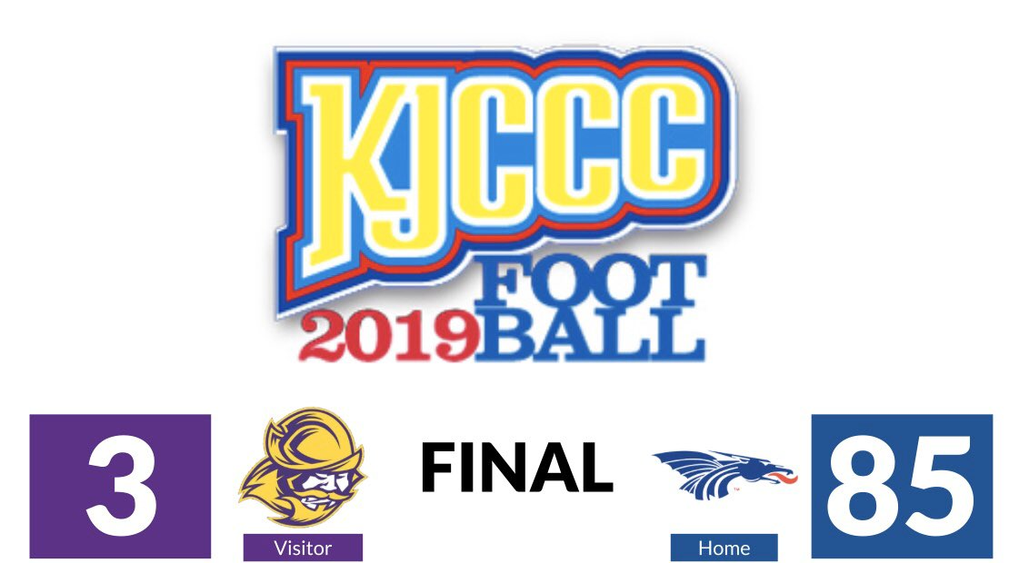 #KJCCC FOOTBALL - In Hutchinson, the Blue Dragons defeat Dodge City 85-3. FINAL. @bluedragonsport @GoConqs