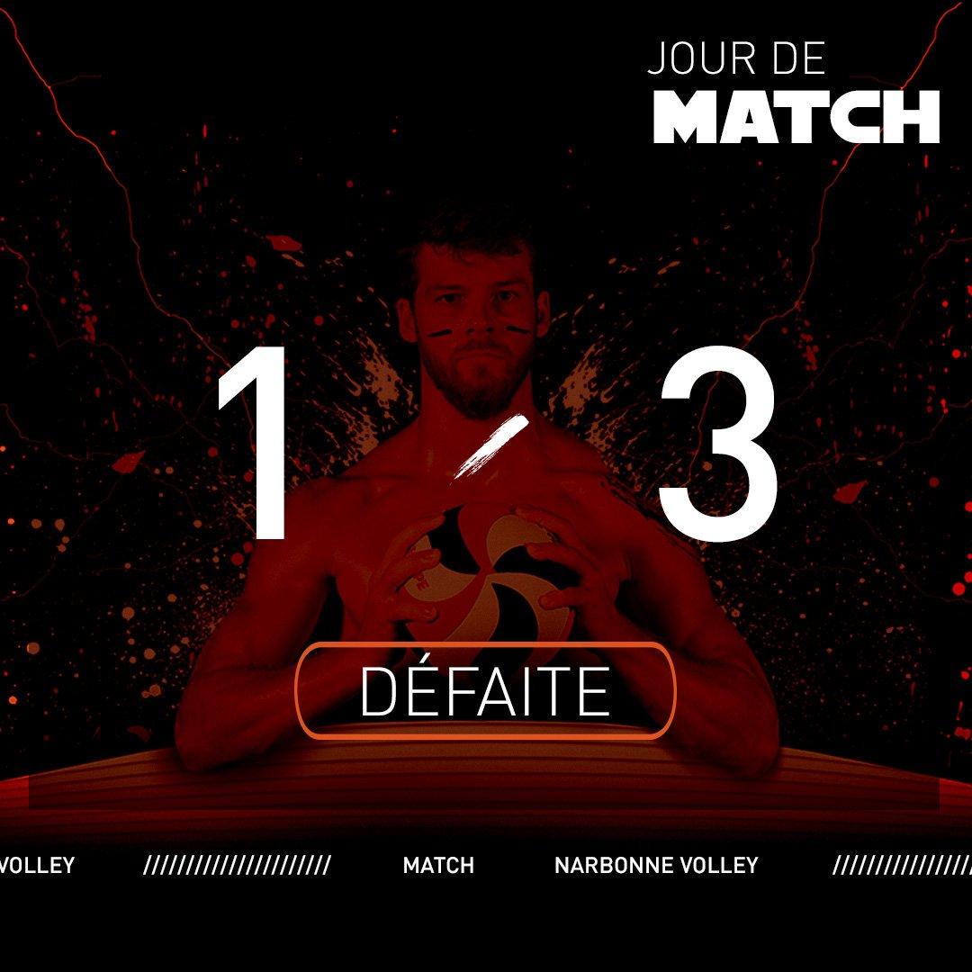 Victoire de @RennesVolley35 face aux Centurions 1-3 (25-17, 17-25, 23-25,23-25)...