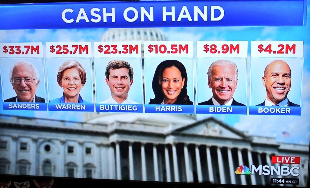 MSNBC aka corporate media is showing the U.S. citizens just how corrupt the DNP is! Everyone running for president who isn't on this list are not bought by corporations. Let's get @Yang2020 @AndrewYang #YangGang