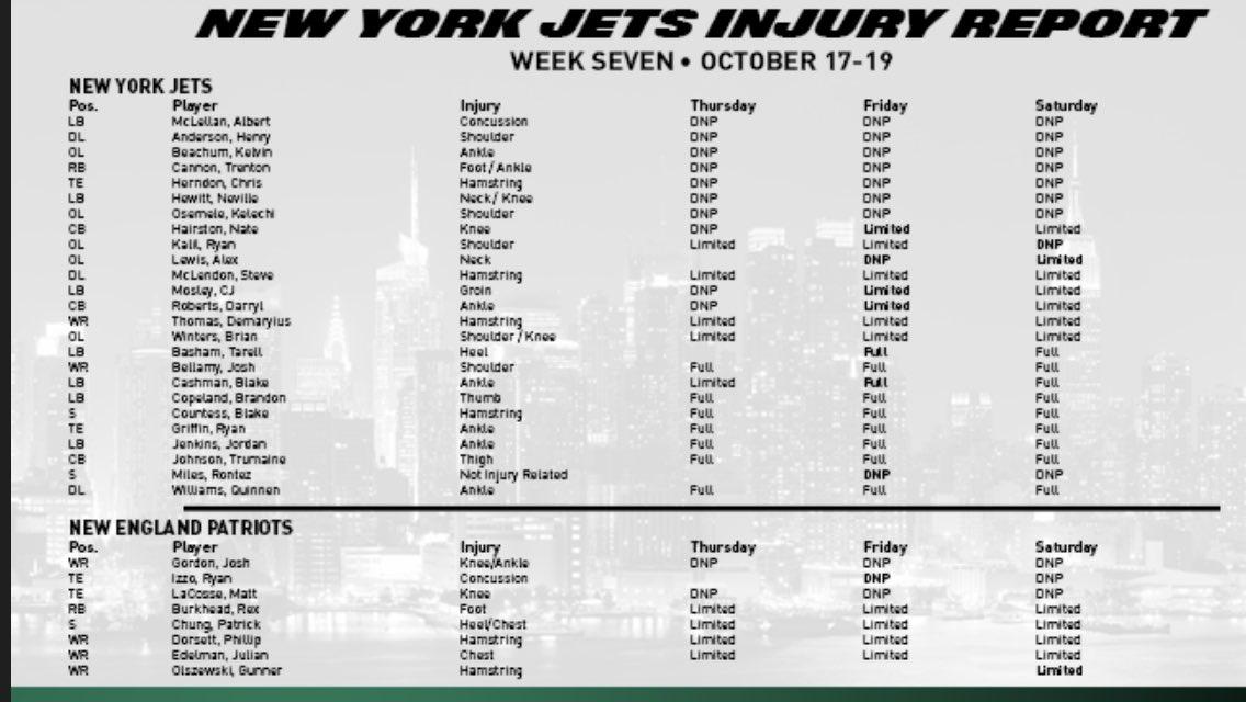 Jets DL Henry Anderson (shoulder), LT Kelvin Beachum ankle), TE Chris Herndon (hamstring) & LB Neville Hewitt are officially Doubtful vs Patriots <br>http://pic.twitter.com/vmwXM2Odsz