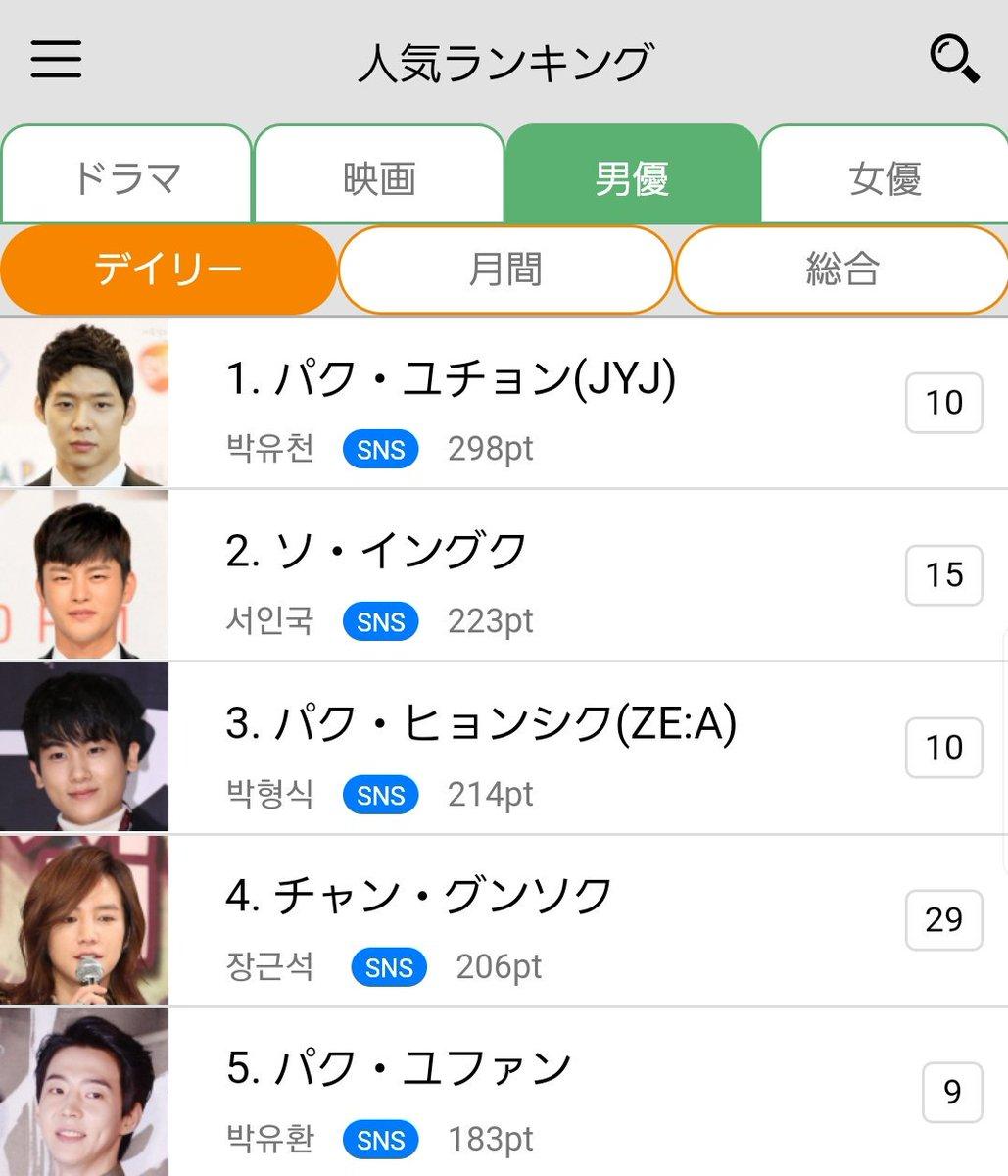 おはよういつもRT ポチッ💓 ありがとうね韓ドラ大辞典の人気投票今日も グンちゃんに投票しようね(≧∇≦)/韓ドラ大事典 Android iPhone  #チャン・グンソク#グンちゃん#スイッチ
