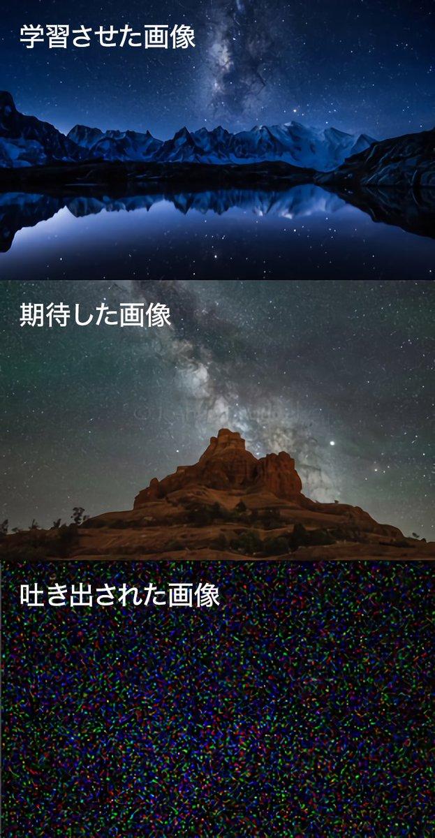 ディープラーニングで星空を作ろうとし、1200枚の夜景を学習させた結果。クソ画像を吐き出され無事敗北する。