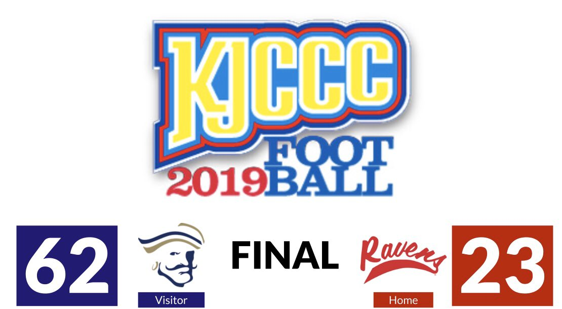 #KJCCC FOOTBALL - In Coffeyville, Independence defeats the Red Ravens 62-23. FINAL. @redravensports @IndependenceCC