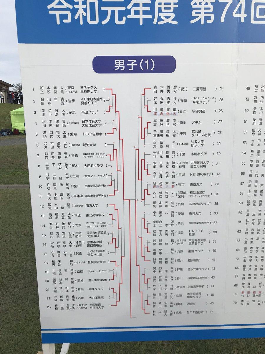 全日本ソフトテニス選手権大会 男子 結果 https://t.co/Q8Td0h2jYO