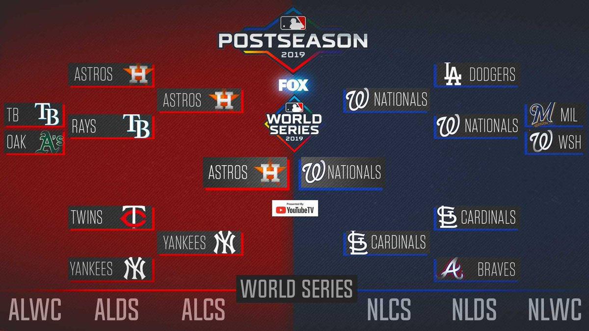 From 10 to 2. The road to the World Series is complete!