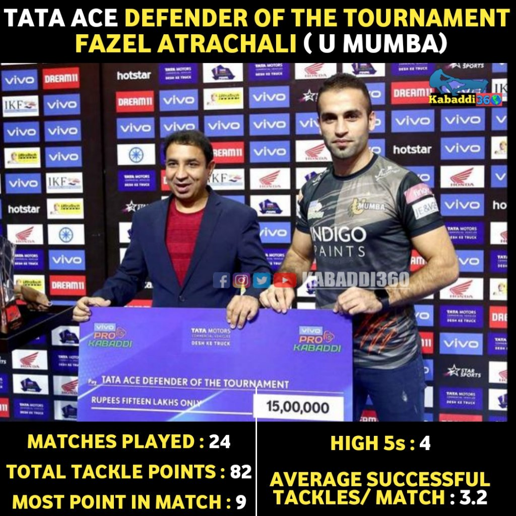 Sultan 💪🏻 was ferocious when it came to defending and led @U_Mumba to the playoffs as he bags the 'Best Defender of the Tournament'.  @AtrachaliFazel  #defenderofthetournament  #UMumba  #VivoProKabaddi  #PKLwithkabaddi360  #Issetoughkuchnahi