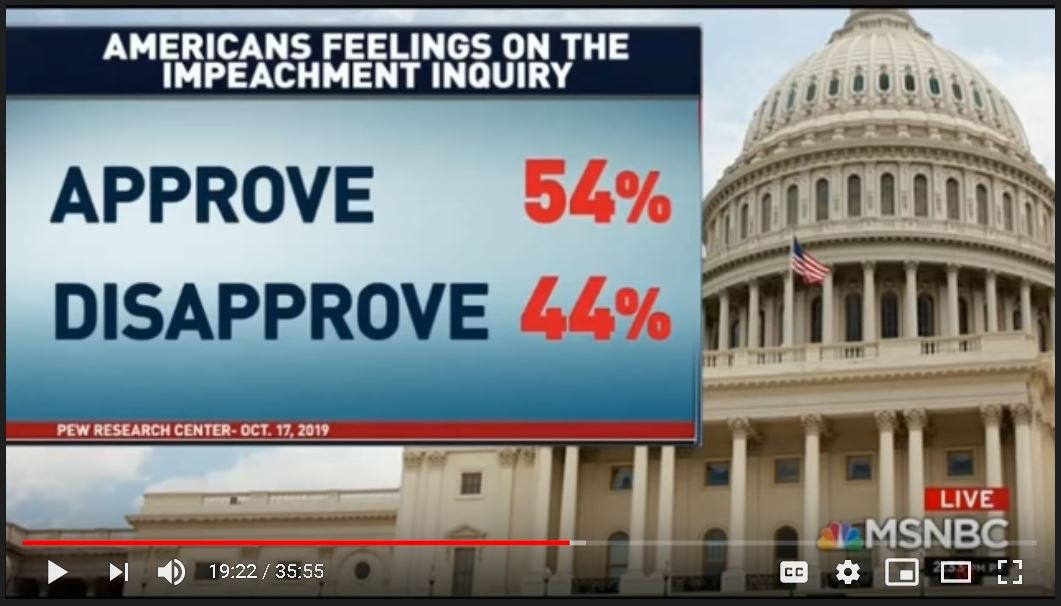 NEW: 54% of Americans now support the impeachment inquiry #ImpeachmentTaskForce