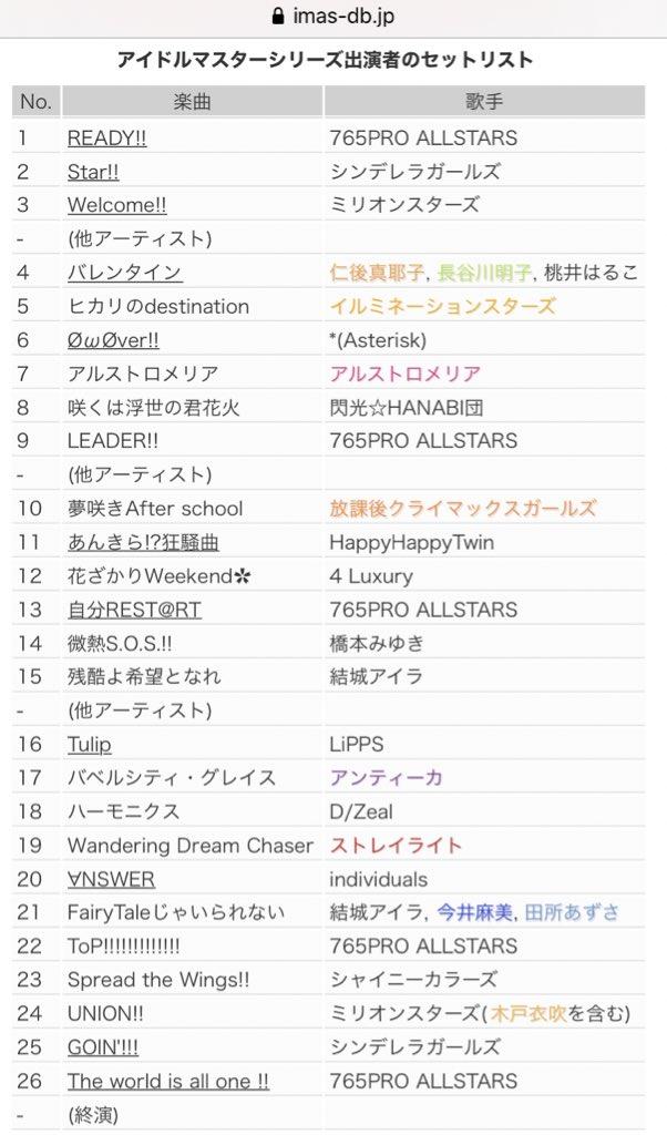 バンダイナムコエンターテインメントフェスティバルDAY2 アイドルマスターシリーズ出演者セットリスト #バンナムフェス