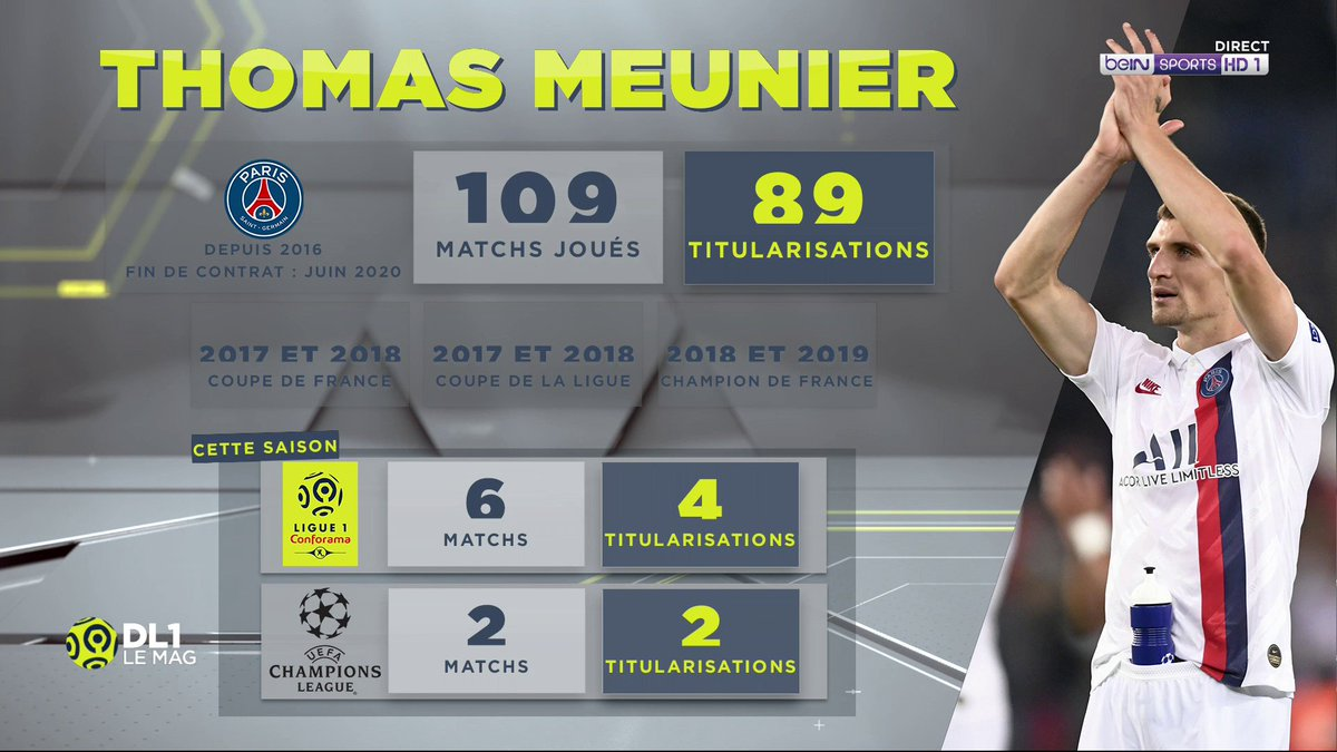 PSG : Thomas Meunier réaffirme son envie de prolonger