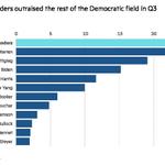 Image for the Tweet beginning: Bernie #Sanders, el candidato que