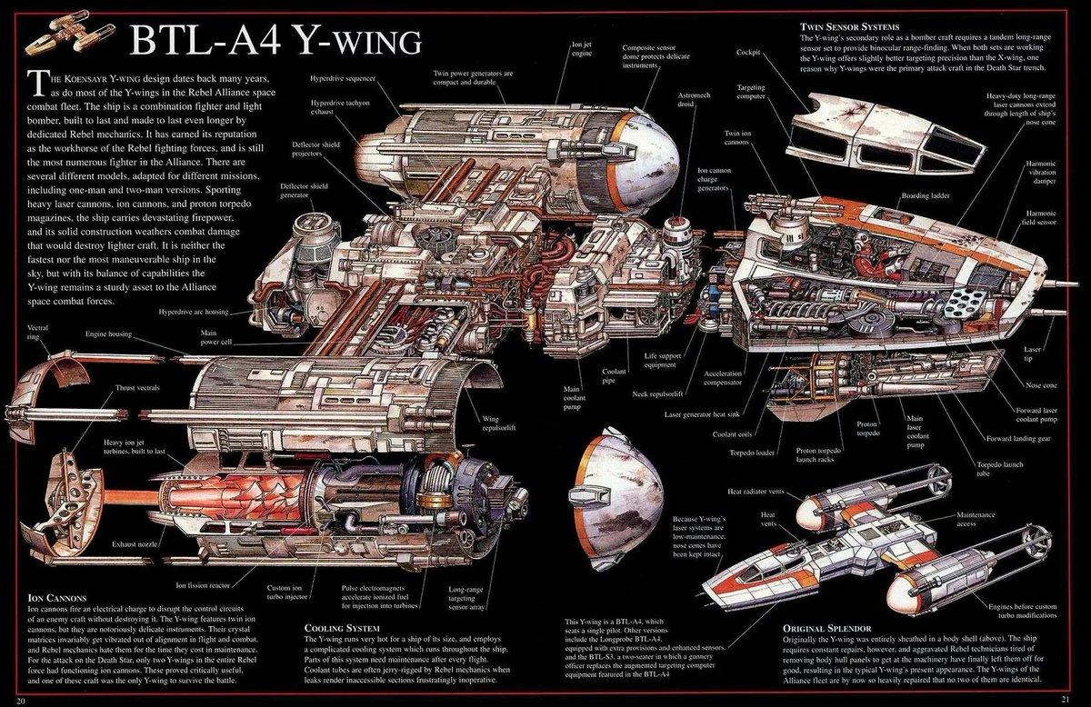 The Spaceshipper Ex Spaceshipsporn On Twitter Btl Y Wing Starfighter Bomber Star Wars George Lucas 1977