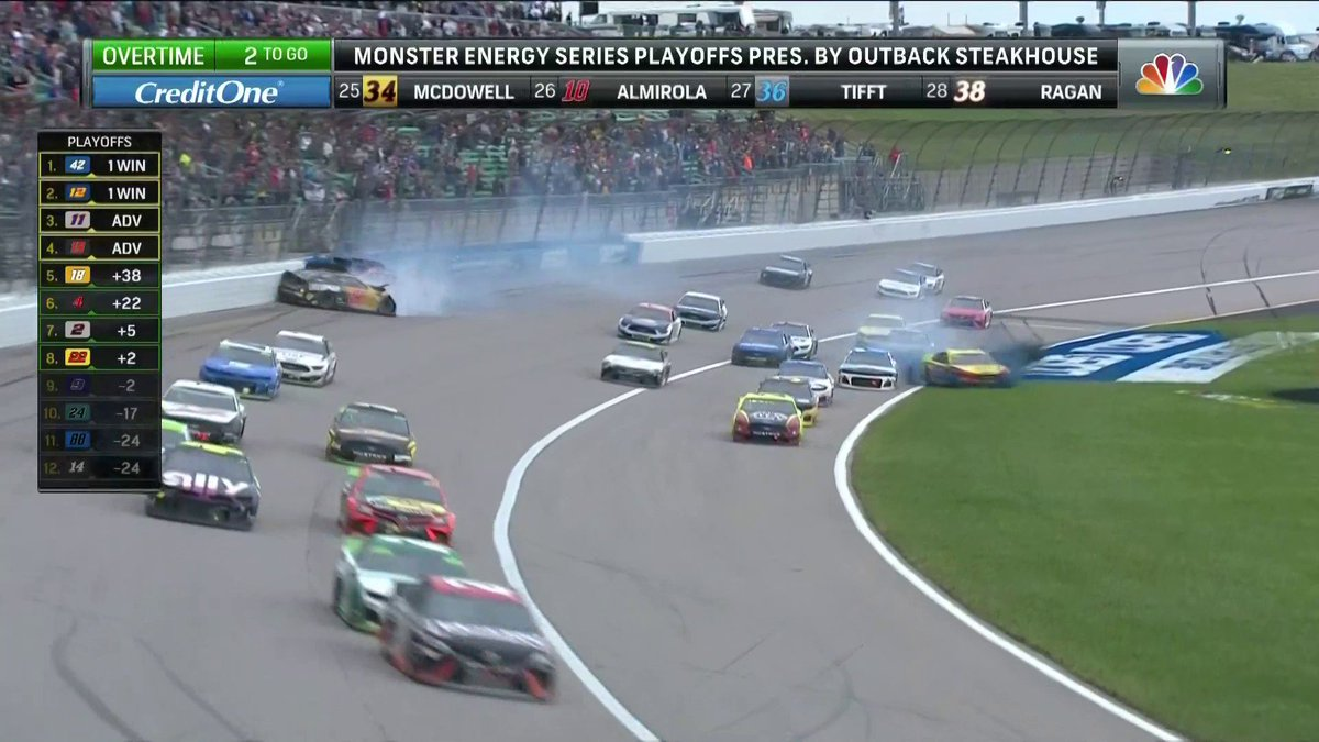 NASCAR Driver Does 360-Degree Spin, Then Keeps Racing