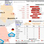 Image for the Tweet beginning: #Germany: Office Property Market H1