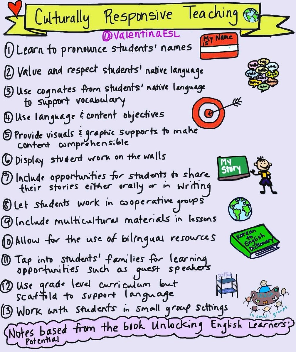 Is your classroom cututallly responsive? Your answer matters. @WeinsteinEdu @ValentinaESL
