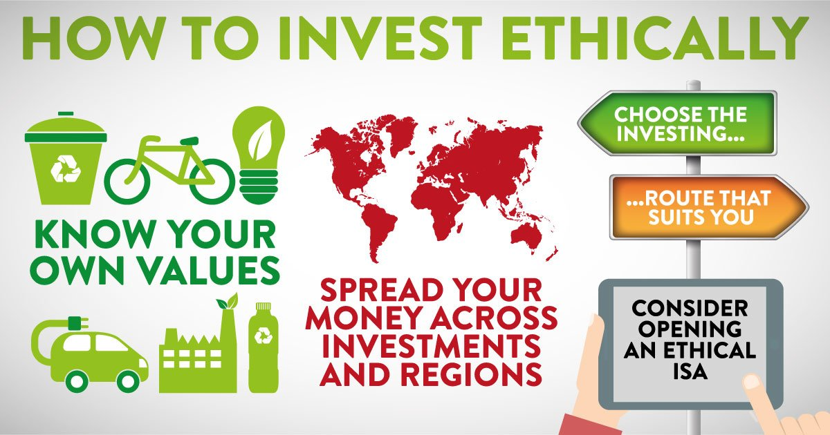 Think investing cant drive positive change in society? Think again! Ethical investing lets you invest in companies committed to doing good  https://www.wealthify.com/blog/how-to-invest-ethically?ref=twttf&utm_source=twitter&utm_medium=twitter-follower&utm_campaign=post-ethical---women  … (capital at risk) #ethical  #environment  #investing