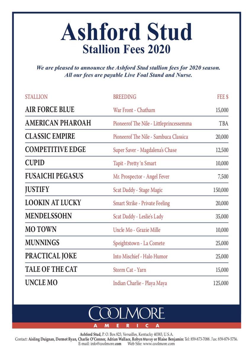 Coolmore Ashford Stud 2020 aşım ücretleri
