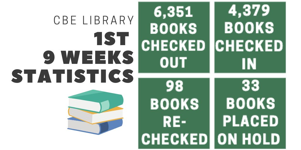 A few library stats for the first nine weeks! @CBEBears @LIBRARIESinRISD #risdgreatness