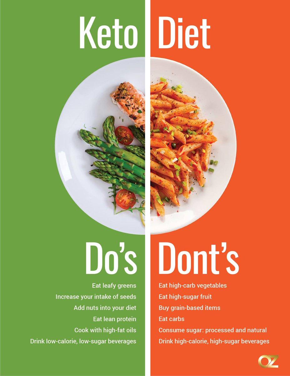 Make sure you're following the keto diet correctly. trib.al/fJ6NXDB