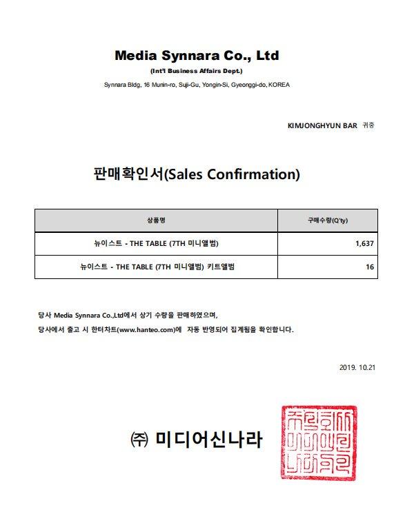 #김종현 #JR #뉴이스트#The_Table We had already made a purchase of 2161  albums from synnar&Ktown4u ,  Chinese bugidan are always with JR <br>http://pic.twitter.com/NLsg5RDkAU