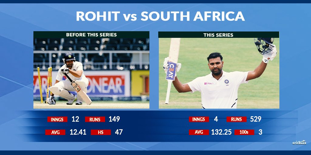 The rebirth of a certain Hitman .. #INDvSA <br>http://pic.twitter.com/t3kSxhuHQ2