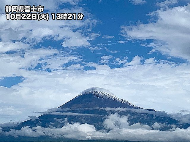 【発表】富士山で初冠雪を観測、平年より22日遅く本日午後に確認され、山梨県の甲府地方気象台が発表した。観測は平年より22日遅く、昨季より26日遅いという。