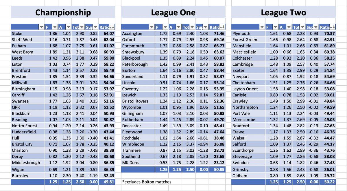 Oldham west bettingadvice qpr vs huddersfield betting experts