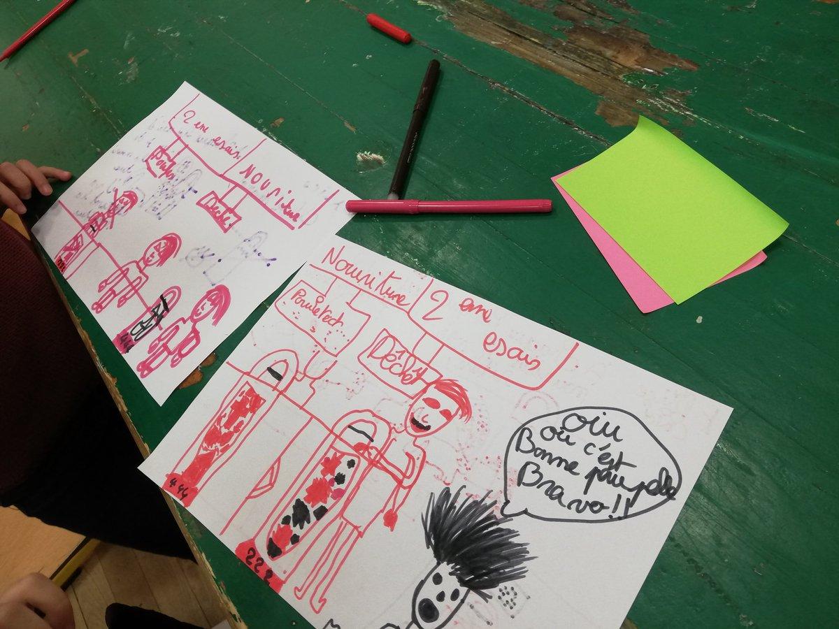 Atelier de #cocreation avec les enfants sur école girondins @a_saint_quentin : comment rendre le poids de dechets compréhensible et ludiques pour les enfants. Inspiration pour le #hackathon du 8 et 9 nov: defis2019.innosprint.fr#inspir #antigaspi #zerodechet https://t.co/nEK9fHvs82