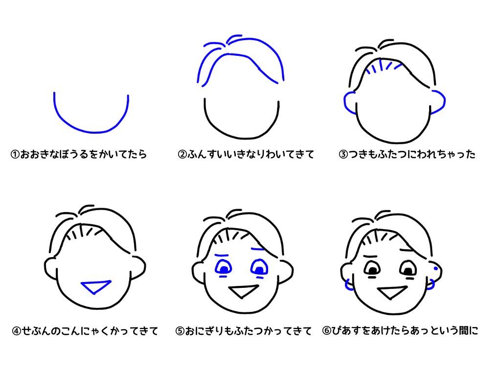 田中樹の絵描き歌