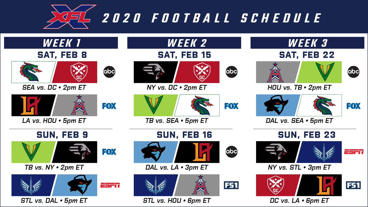 Five must-watch games from XFL's 2020 schedule