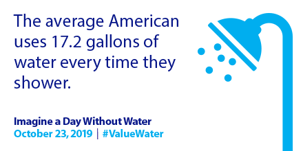 #TriviaTuesday : How many gallons of water does the average American use in a shower? Yep. Your trivia earned. Answer below. But HOW DID YOU DO TODAY?...
