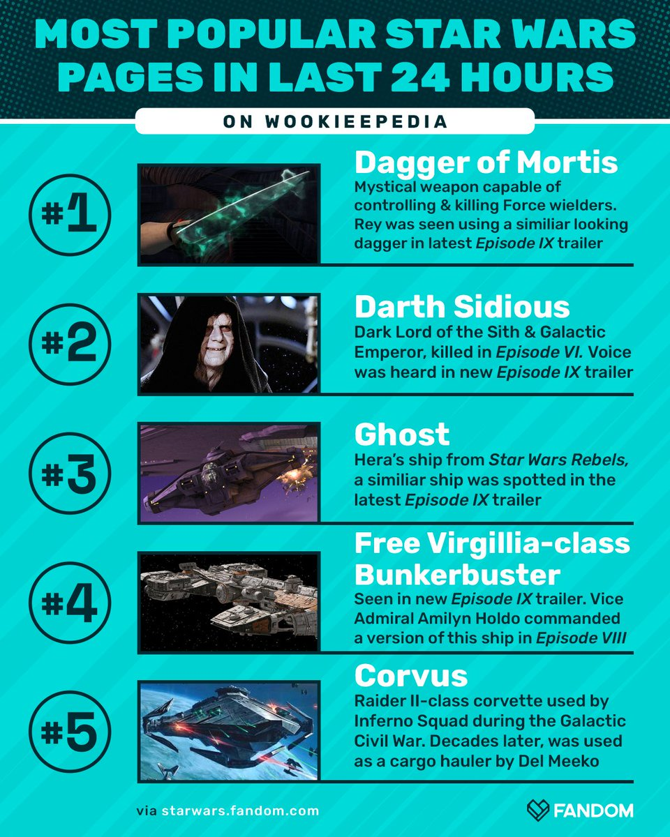 Wookieepedia On Twitter In The Big Shot Of The Fleet Next To The Millennium Falcon