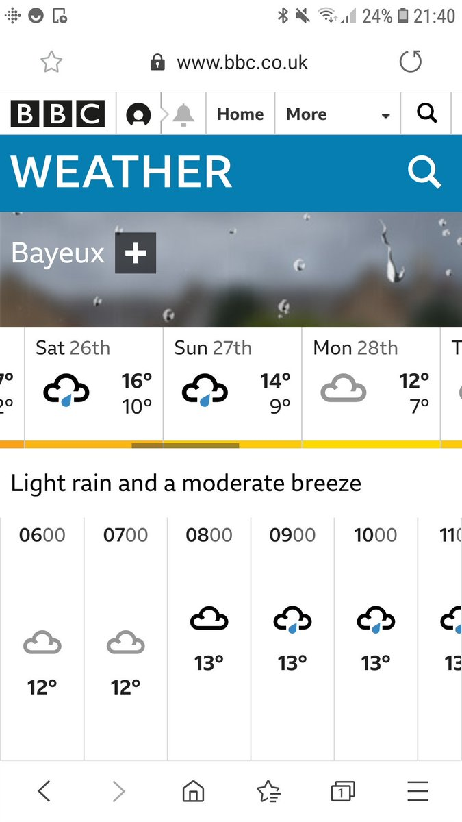 Just a little over 24 hours to go!! Whilst you may need to pack your sunglasses for Paris, waterproofs are likely to be needed for Normandy, quel dommage!