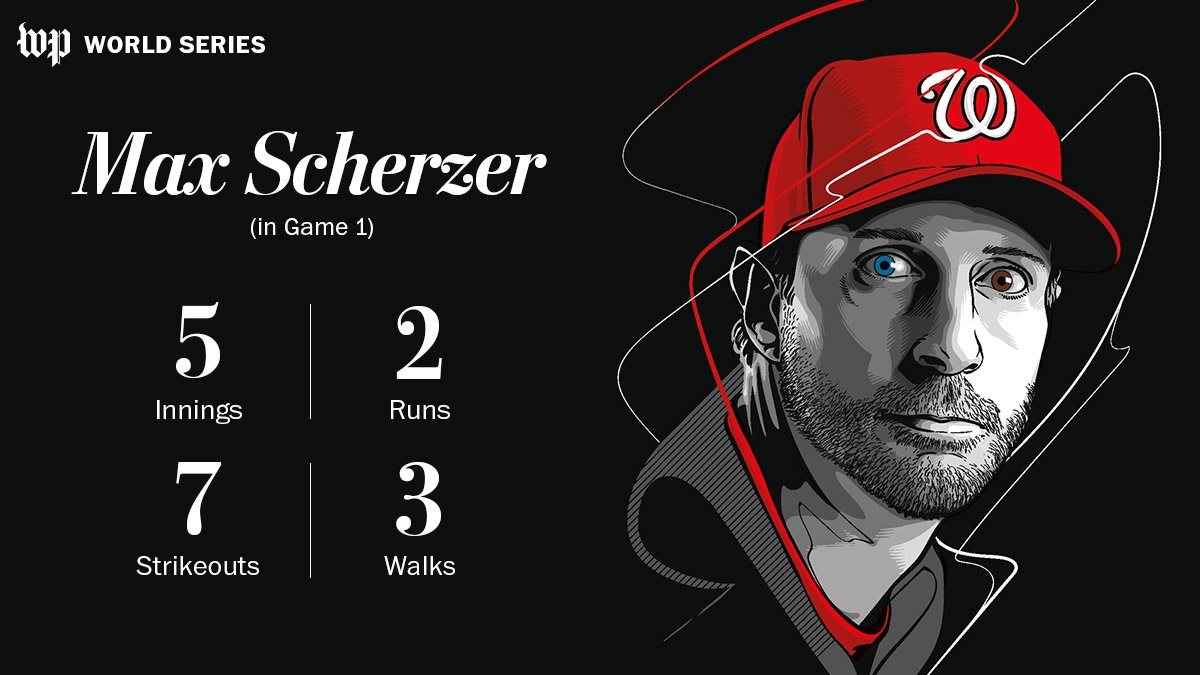 @PostSports's photo on Scherzer