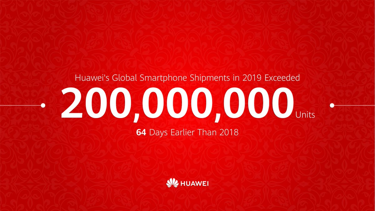 Huawei hits 200m smartphones shipped in 2019, smashes 2018's record