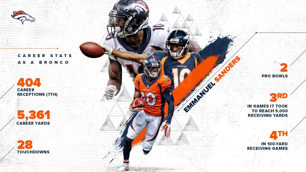 Denver Broncos @Broncos