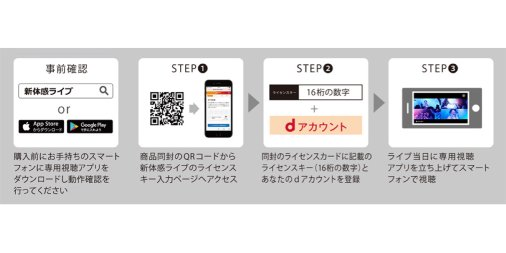[AKB48グループ TDCホールライブ祭り]ライブ視聴には事前のアプリダウンロードが必要です!※ドコモ以外もOK‼▼iOS ▼Android パッケージ版・新体感ライブ付チケットを購入の方は、以下よりライセンスキーを登録!
