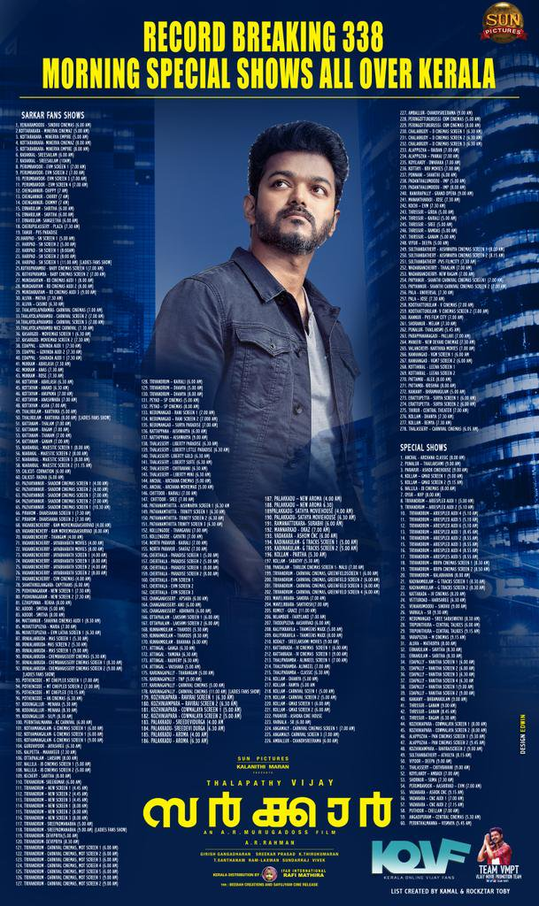 After #MERSAL & #SARKAR , We ( Me & @Rockztar_1 ) Created Upcoming #Thalapathy Movie #BIGIL Kerala Fanshows List !!  SARKAR Broken Mersal Records , Now #BIGIL Broken Sarkar Record With In Limited Screens !   List Unveiled By Some ** MalayalamActors **Today EVNG! 308 Showspic.twitter.com/qs2UFyQEFH
