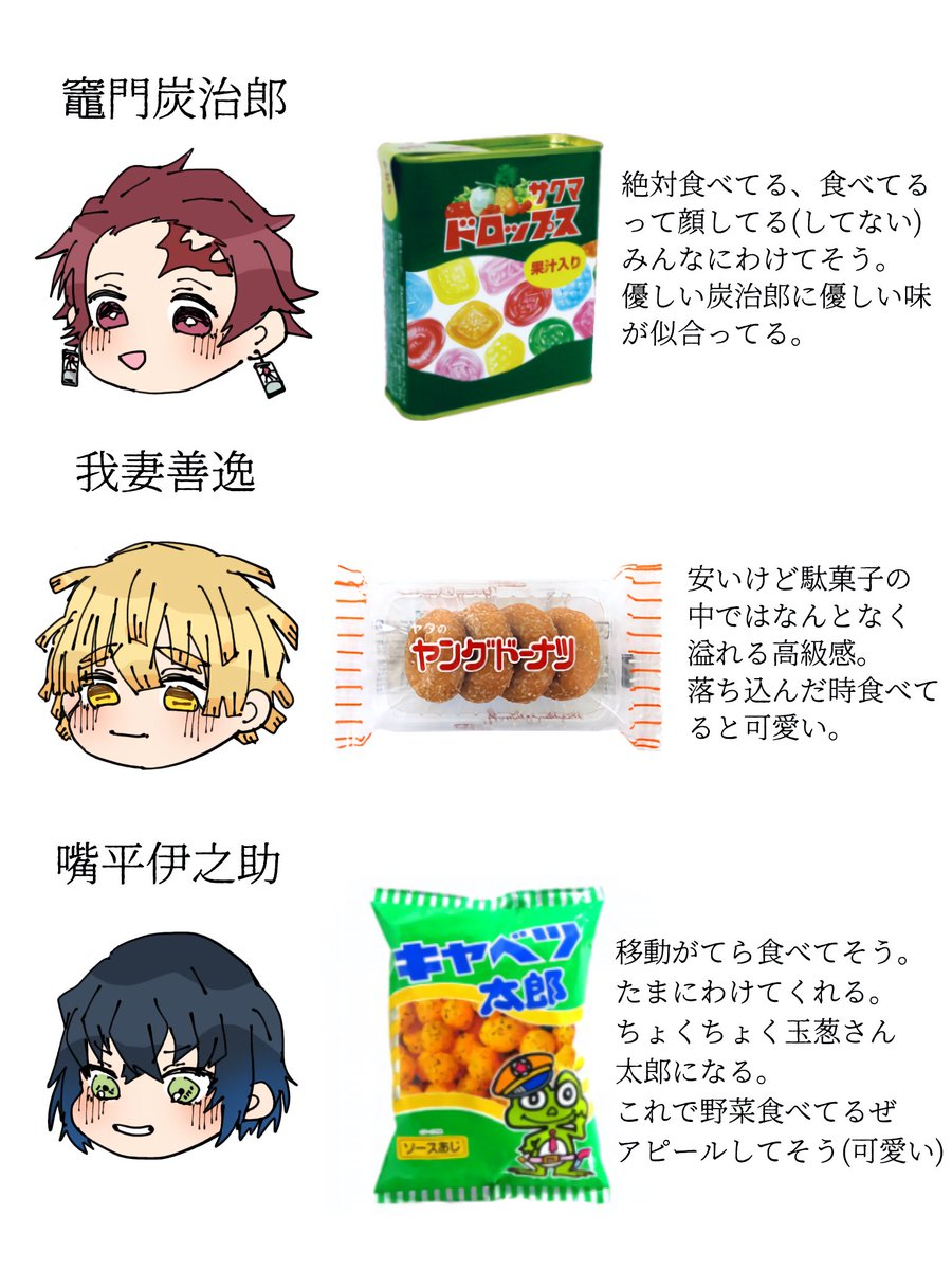 キャラ別食べてそうなお菓子のコ〜〜ナ〜〜!!!!(ドンドンパフパフ)完全なる妄想