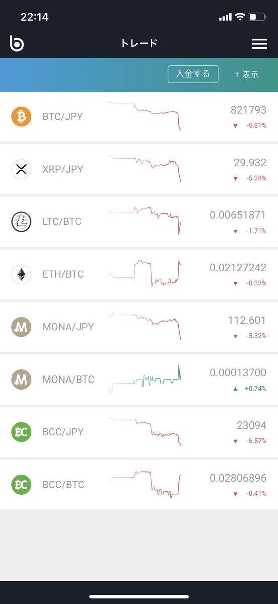 仮想通貨の暴落🤗買いチャンス到来か⁉️15%くらい下落⤵️⤵️したら、買いたいなぁ😋15%は無理かな(笑)