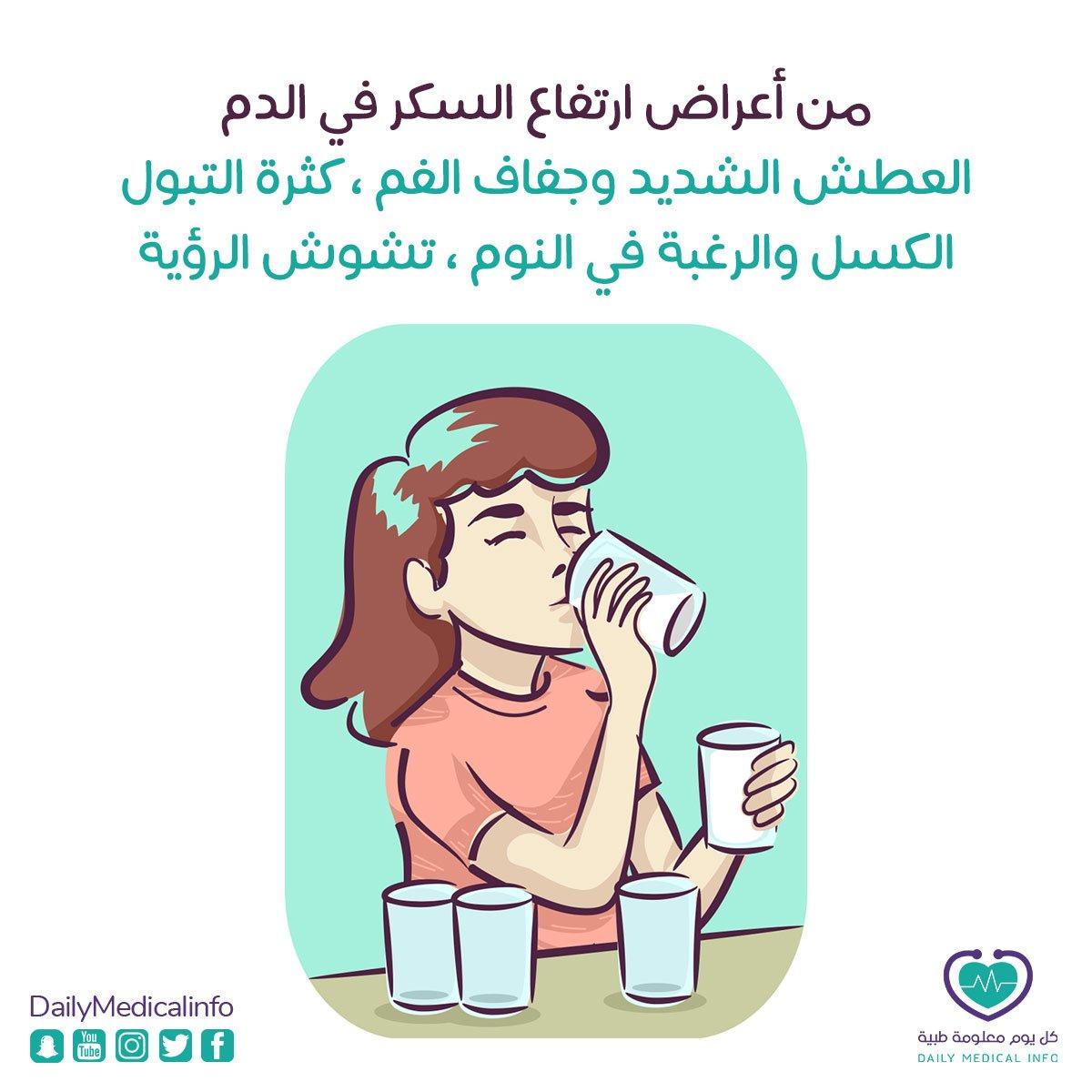 كل يوم معلومة طبية من أعراض ارتفاع السكر في الدم العطش الشديد وجفاف الفم كثرة التبول الكسل والرغبة في النوم تشوش الرؤية لذلك انتبه لهذه الأعراض ولا تتردد