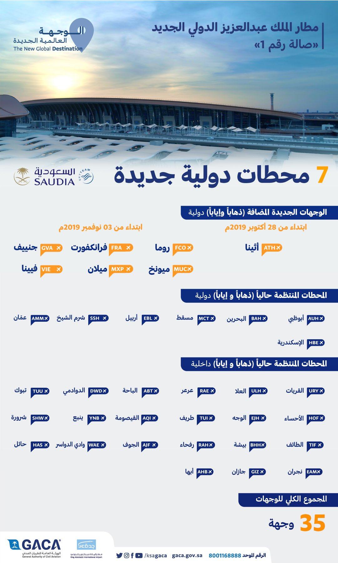 مطار الملك عبدالعزيز يبدأ تشغيل رحلات جديدة لـ7 مطارات أوروبية معلومات مباشر