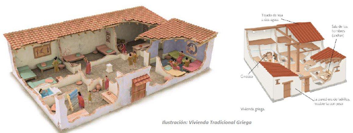 """Esto es Argos! on Twitter: """"¿Cómo eran las casas griegas en época clásica?  ¿Eran cómodas? ¿Contaban con los servicios básicos? ¿Tenían baño o cocina?  Veámoslo juntos en este breve hilo sobre las"""