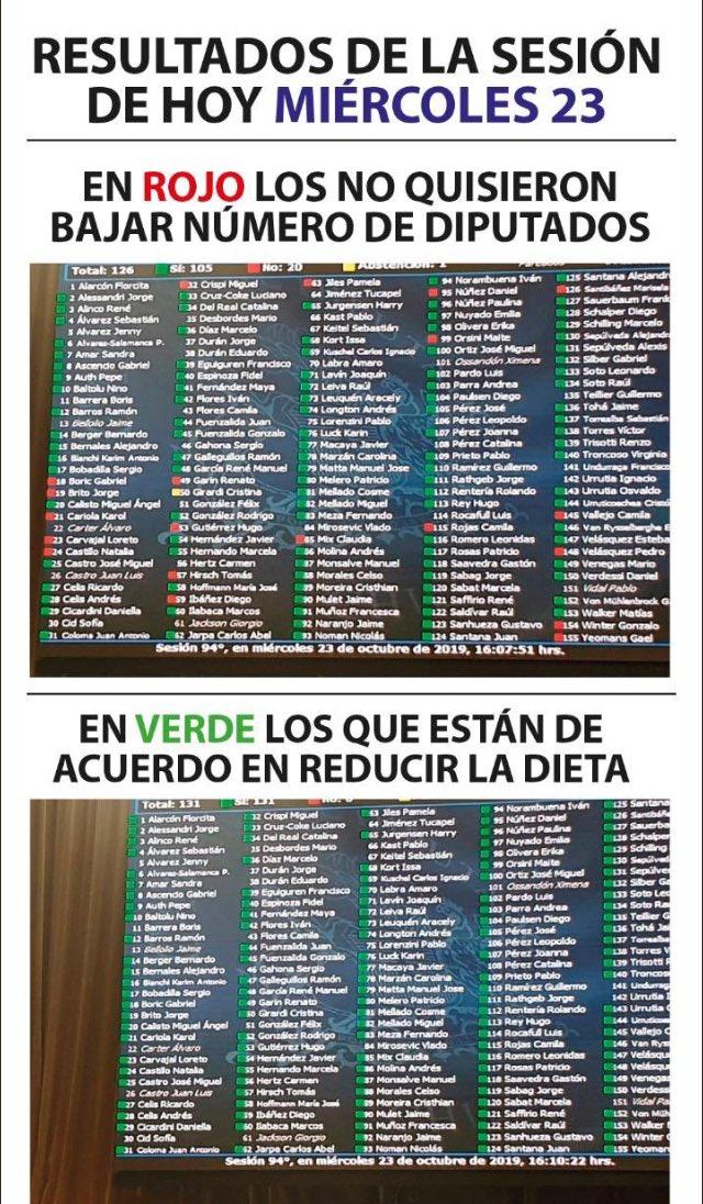 que es la dieta parlamentaria diputados