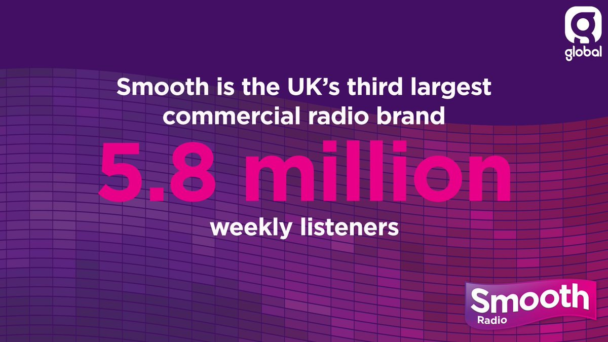5.8 million people across the UK have made @SmoothRadio their sanctuary, enjoying the relaxing sounds of @EltonOfficial, Whitney Houston, @GeorgeMichael and more every week 💜🎶 #RAJAR