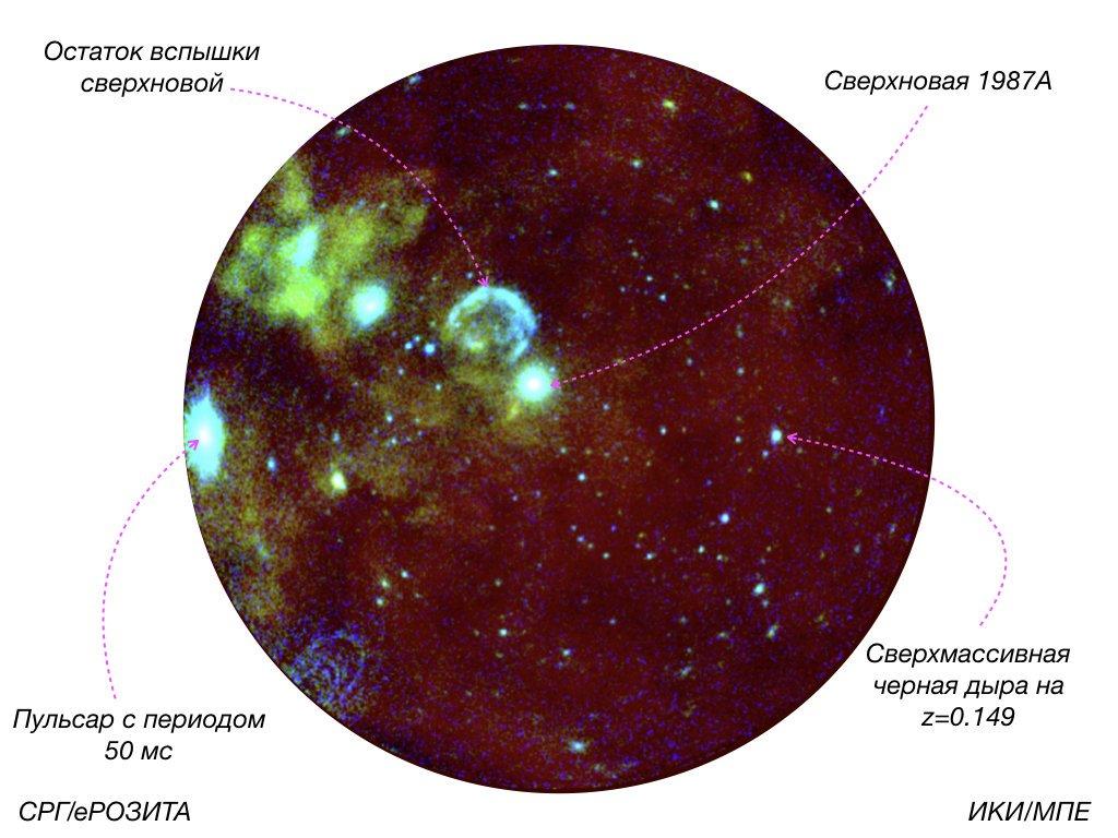 После успешного маневра коррекции траектории аппарат #СпектрРГ вышел на номинальную рабочую орбиту вокруг точки Лагранжа L2. 📸💫 В это же время были опубликованы первые изображения, полученные телескопом #eROSITA — roscosmos.ru/26979/