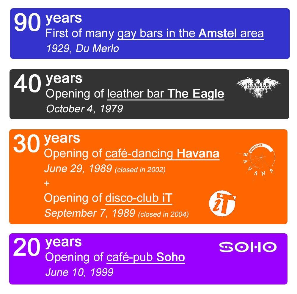 Gay aansluiting sites Australië