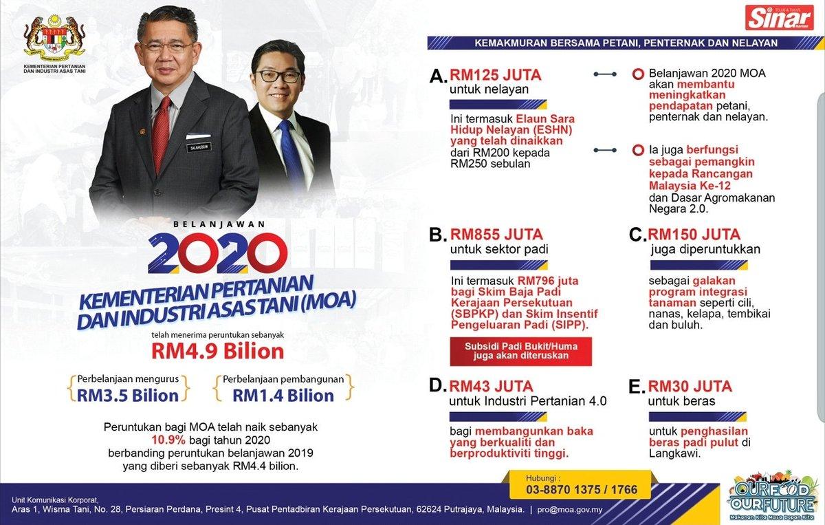 Salahuddin Ayub Pa Twitter Rumusan Belanjawan 2020 Untuk Kementerian Pertanian Dan Industri Asas Tani Bajet2020 Belanjawan2020